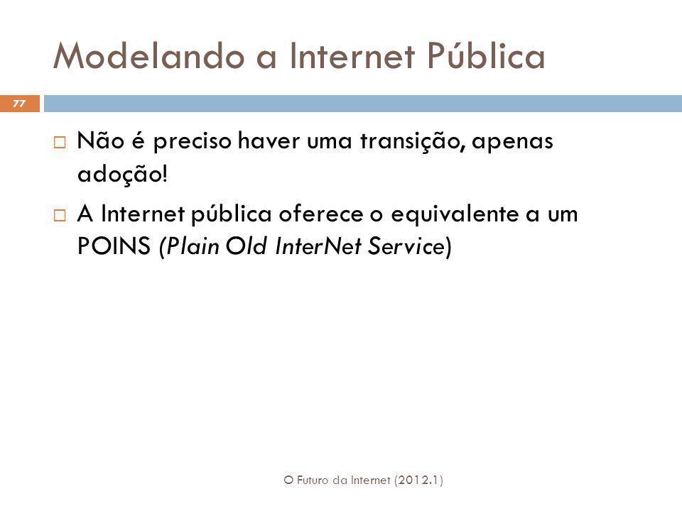 Modelando a Internet Pública O Futuro da Internet (2012.1) 77 Não é preciso haver uma transição, apenas adoção! A Internet pública oferece o equivalen