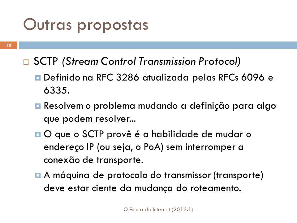 Outras propostas O Futuro da Internet (2012.1) 10 SCTP (Stream Control Transmission Protocol) Definido na RFC 3286 atualizada pelas RFCs 6096 e 6335.