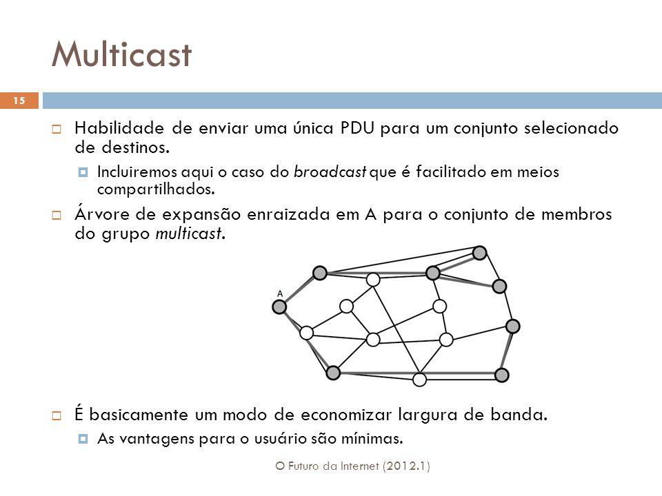 Multicast O Futuro da Internet (2012.1) 15 Habilidade de enviar uma única PDU para um conjunto selecionado de destinos.