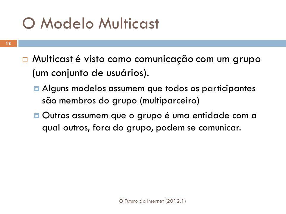 O Modelo Multicast O Futuro da Internet (2012.1) 18 Multicast é visto como comunicação com um grupo (um conjunto de usuários).