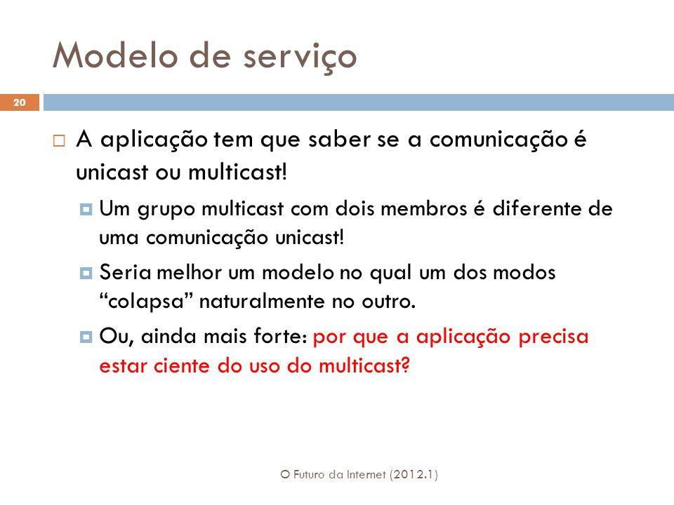 Modelo de serviço O Futuro da Internet (2012.1) 20 A aplicação tem que saber se a comunicação é unicast ou multicast.