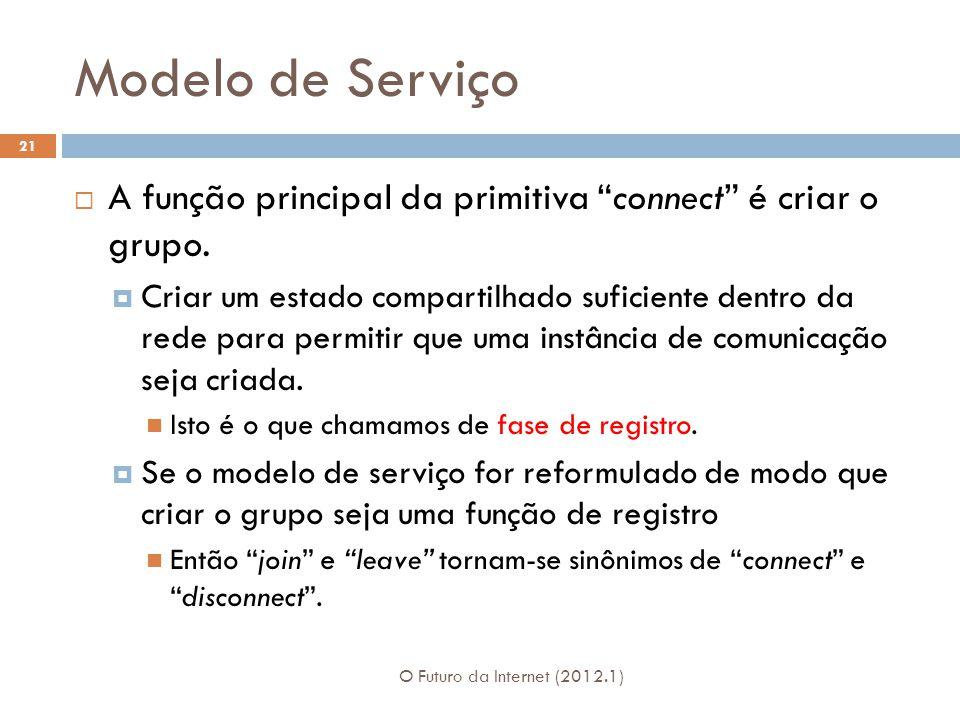 Modelo de Serviço O Futuro da Internet (2012.1) 21 A função principal da primitiva connect é criar o grupo.