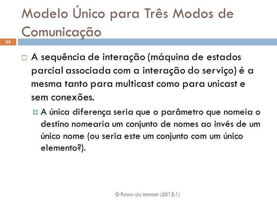 Modelo Único para Três Modos de Comunicação O Futuro da Internet (2012.1) 22 A sequência de interação (máquina de estados parcial associada com a interação do serviço) é a mesma tanto para multicast como para unicast e sem conexões.