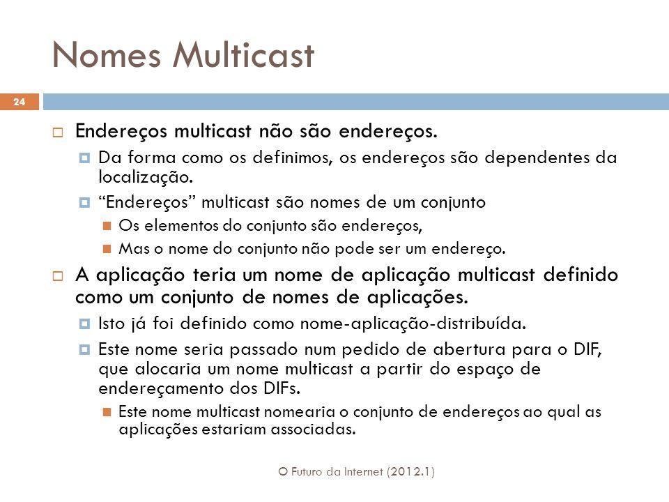 Nomes Multicast O Futuro da Internet (2012.1) 24 Endereços multicast não são endereços.
