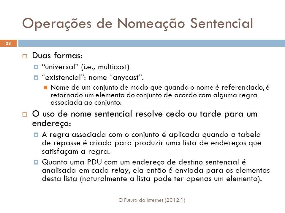 Operações de Nomeação Sentencial O Futuro da Internet (2012.1) 28 Duas formas: universal (i.e., multicast) existencial: nome anycast.