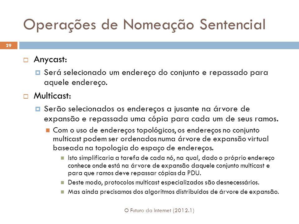 Operações de Nomeação Sentencial O Futuro da Internet (2012.1) 29 Anycast: Será selecionado um endereço do conjunto e repassado para aquele endereço.