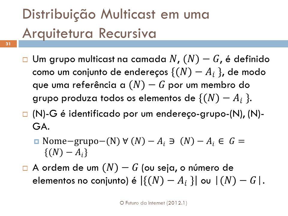 Distribuição Multicast em uma Arquitetura Recursiva O Futuro da Internet (2012.1) 31