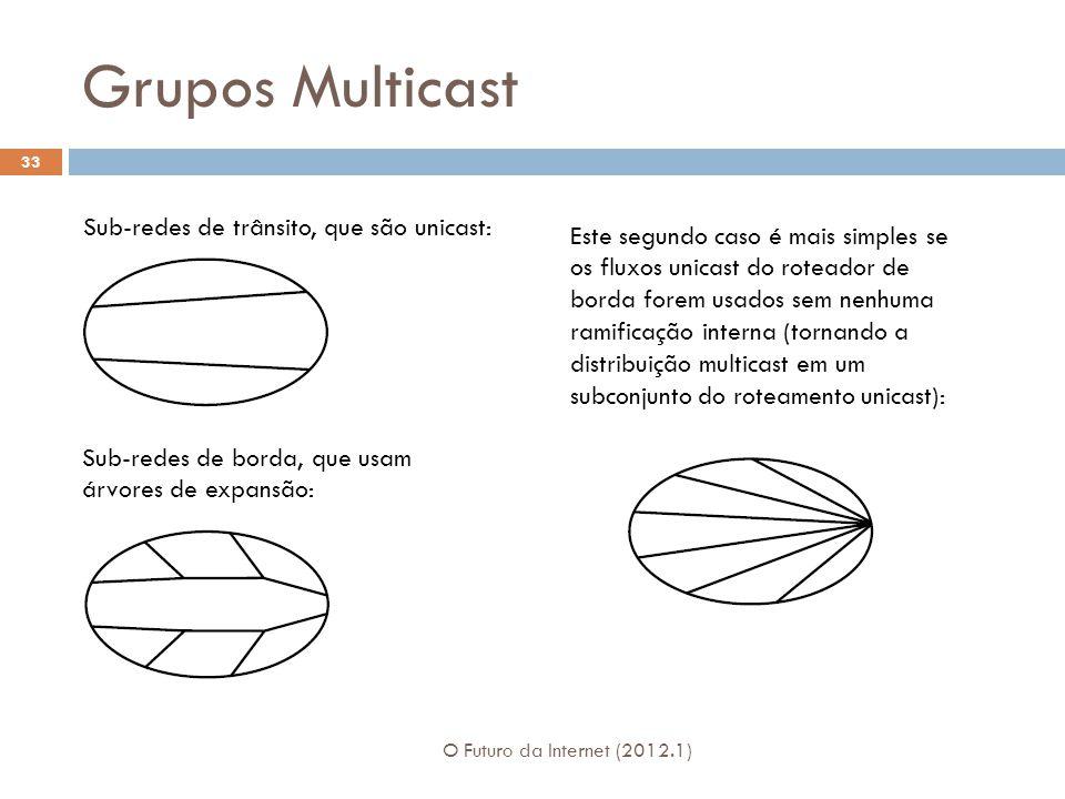 Grupos Multicast O Futuro da Internet (2012.1) 33 Sub-redes de trânsito, que são unicast: Sub-redes de borda, que usam árvores de expansão: Este segundo caso é mais simples se os fluxos unicast do roteador de borda forem usados sem nenhuma ramificação interna (tornando a distribuição multicast em um subconjunto do roteamento unicast):