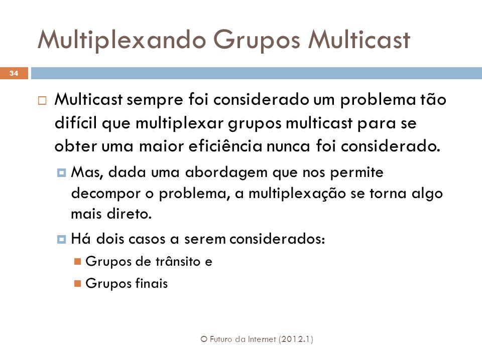 Multiplexando Grupos Multicast O Futuro da Internet (2012.1) 34 Multicast sempre foi considerado um problema tão difícil que multiplexar grupos multicast para se obter uma maior eficiência nunca foi considerado.