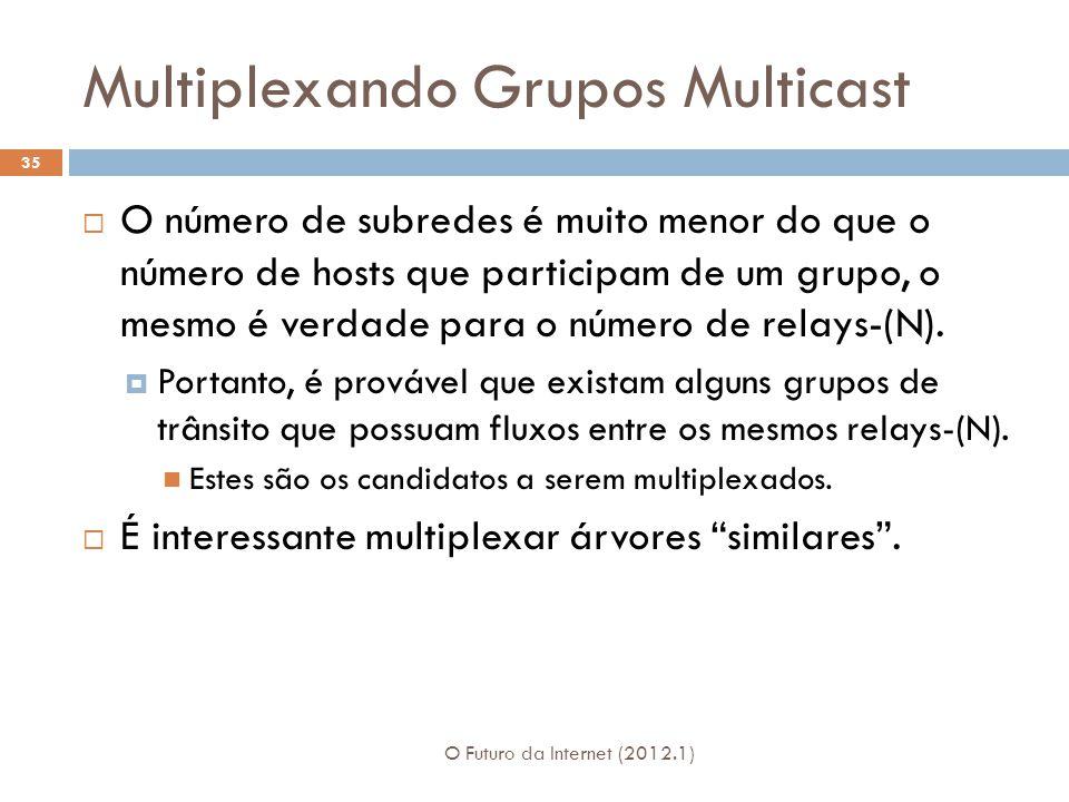 Multiplexando Grupos Multicast O Futuro da Internet (2012.1) 35 O número de subredes é muito menor do que o número de hosts que participam de um grupo, o mesmo é verdade para o número de relays-(N).