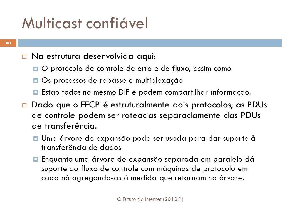 Multicast confiável O Futuro da Internet (2012.1) 40 Na estrutura desenvolvida aqui: O protocolo de controle de erro e de fluxo, assim como Os processos de repasse e multiplexação Estão todos no mesmo DIF e podem compartilhar informação.