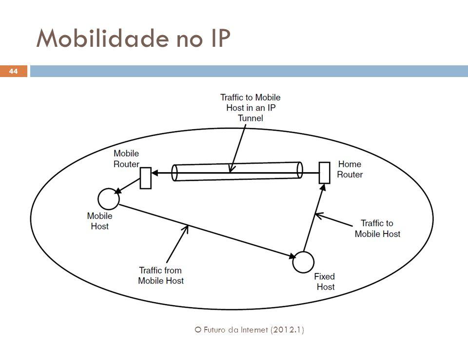 Mobilidade no IP O Futuro da Internet (2012.1) 44