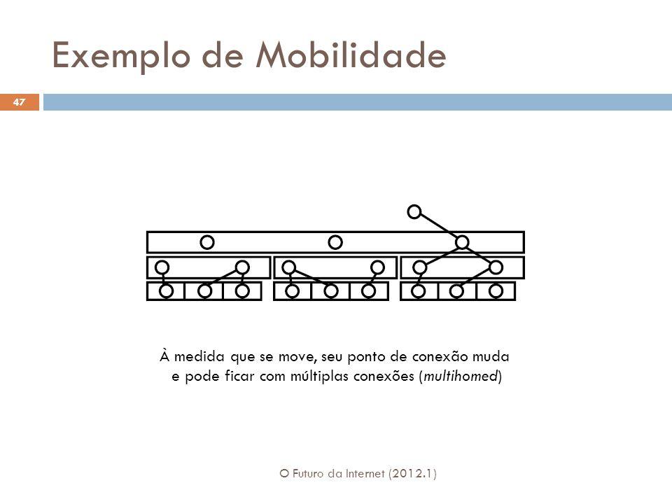 Exemplo de Mobilidade O Futuro da Internet (2012.1) 47 À medida que se move, seu ponto de conexão muda e pode ficar com múltiplas conexões (multihomed)