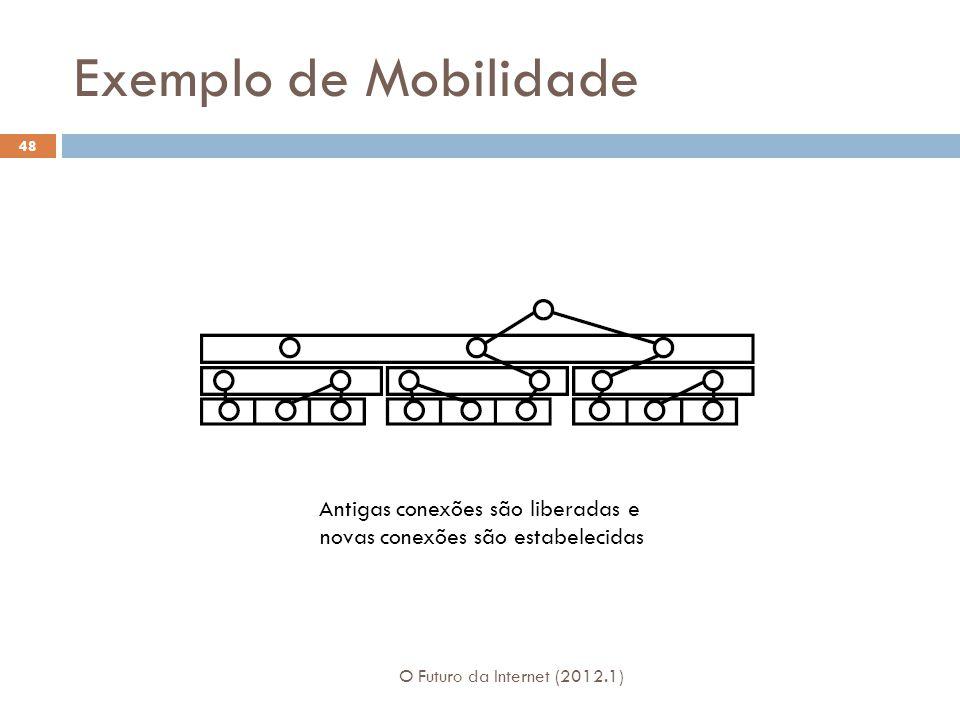 Exemplo de Mobilidade O Futuro da Internet (2012.1) 48 Antigas conexões são liberadas e novas conexões são estabelecidas