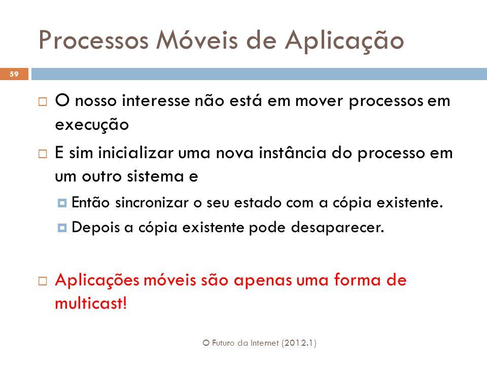 Processos Móveis de Aplicação O Futuro da Internet (2012.1) 59 O nosso interesse não está em mover processos em execução E sim inicializar uma nova instância do processo em um outro sistema e Então sincronizar o seu estado com a cópia existente.