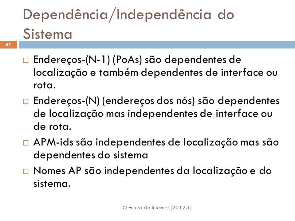 Dependência/Independência do Sistema O Futuro da Internet (2012.1) 61 Endereços-(N-1) (PoAs) são dependentes de localização e também dependentes de interface ou rota.