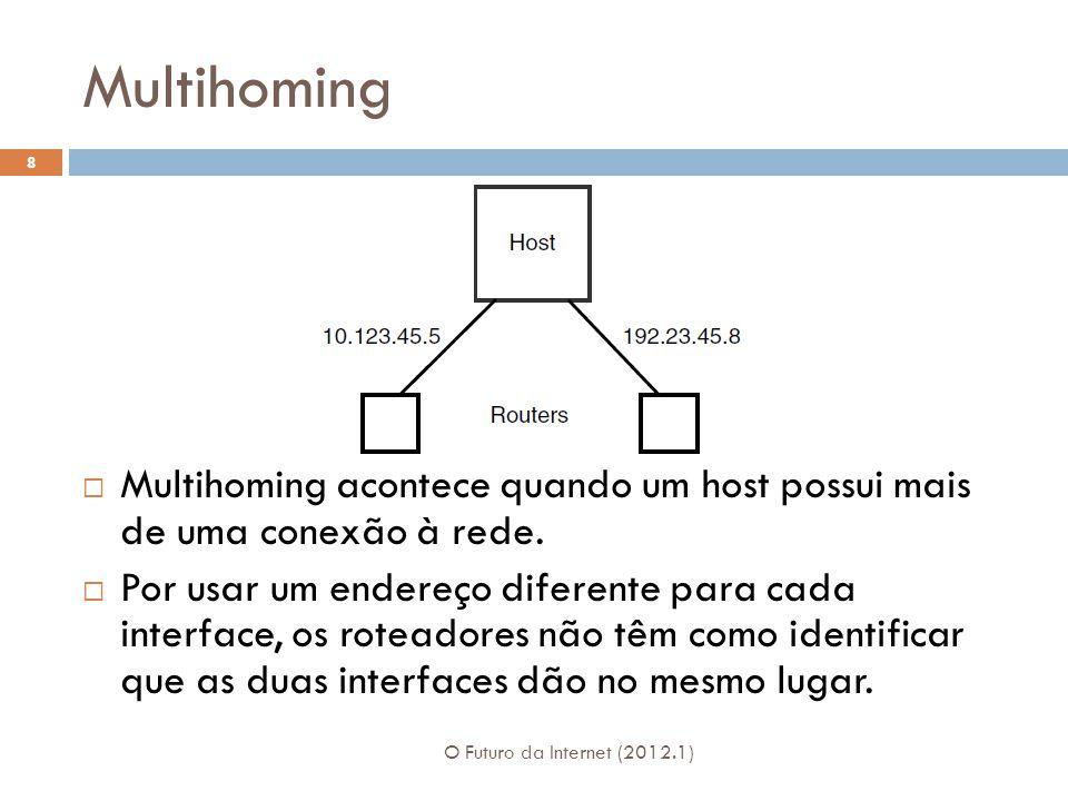Multihoming O Futuro da Internet (2012.1) 8 Multihoming acontece quando um host possui mais de uma conexão à rede.
