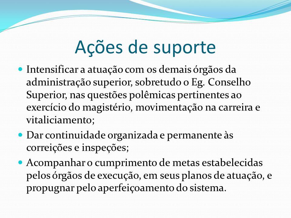 Ações de suporte Intensificar a atuação com os demais órgãos da administração superior, sobretudo o Eg.