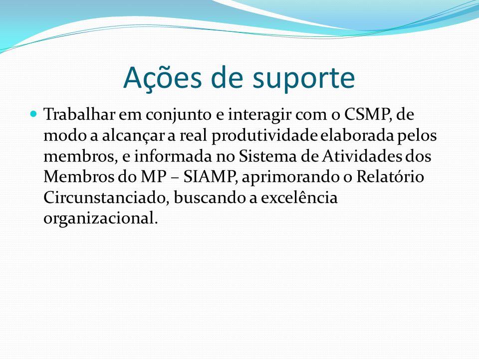 Trabalhar em conjunto e interagir com o CSMP, de modo a alcançar a real produtividade elaborada pelos membros, e informada no Sistema de Atividades dos Membros do MP – SIAMP, aprimorando o Relatório Circunstanciado, buscando a excelência organizacional.