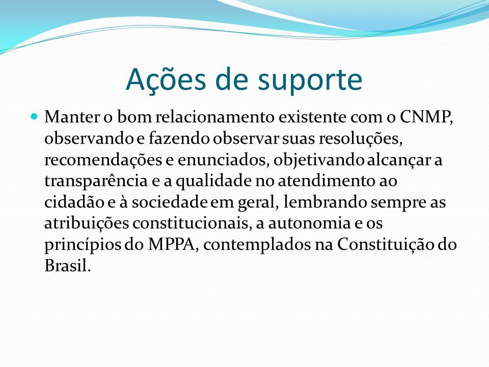 Manter o bom relacionamento existente com o CNMP, observando e fazendo observar suas resoluções, recomendações e enunciados, objetivando alcançar a transparência e a qualidade no atendimento ao cidadão e à sociedade em geral, lembrando sempre as atribuições constitucionais, a autonomia e os princípios do MPPA, contemplados na Constituição do Brasil.