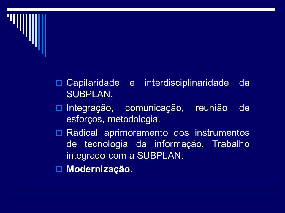 Capilaridade e interdisciplinaridade da SUBPLAN. Integração, comunicação, reunião de esforços, metodologia. Radical aprimoramento dos instrumentos de