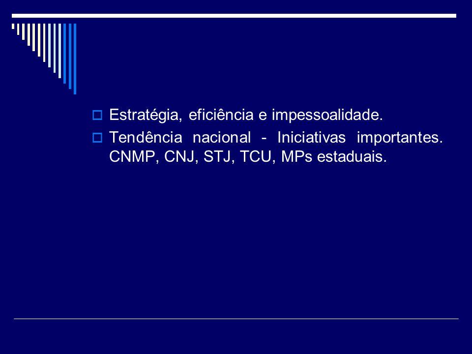 Estratégia, eficiência e impessoalidade. Tendência nacional - Iniciativas importantes. CNMP, CNJ, STJ, TCU, MPs estaduais.