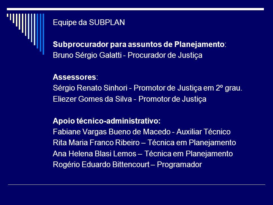 Equipe da SUBPLAN Subprocurador para assuntos de Planejamento: Bruno Sérgio Galatti - Procurador de Justiça Assessores: Sérgio Renato Sinhori - Promot