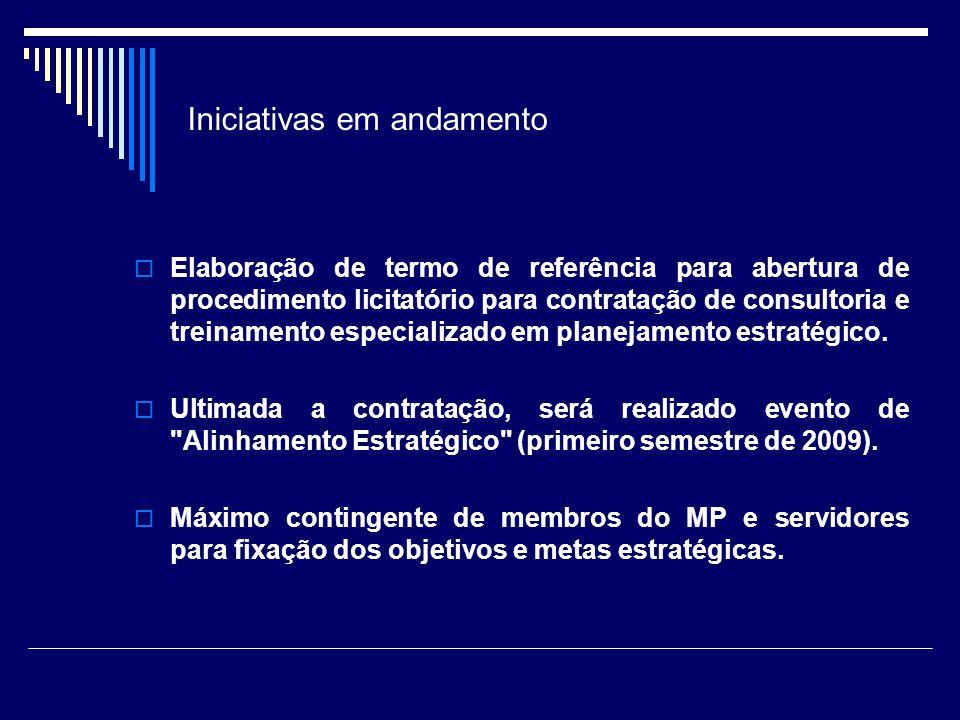 Iniciativas em andamento Elaboração de termo de referência para abertura de procedimento licitatório para contratação de consultoria e treinamento esp