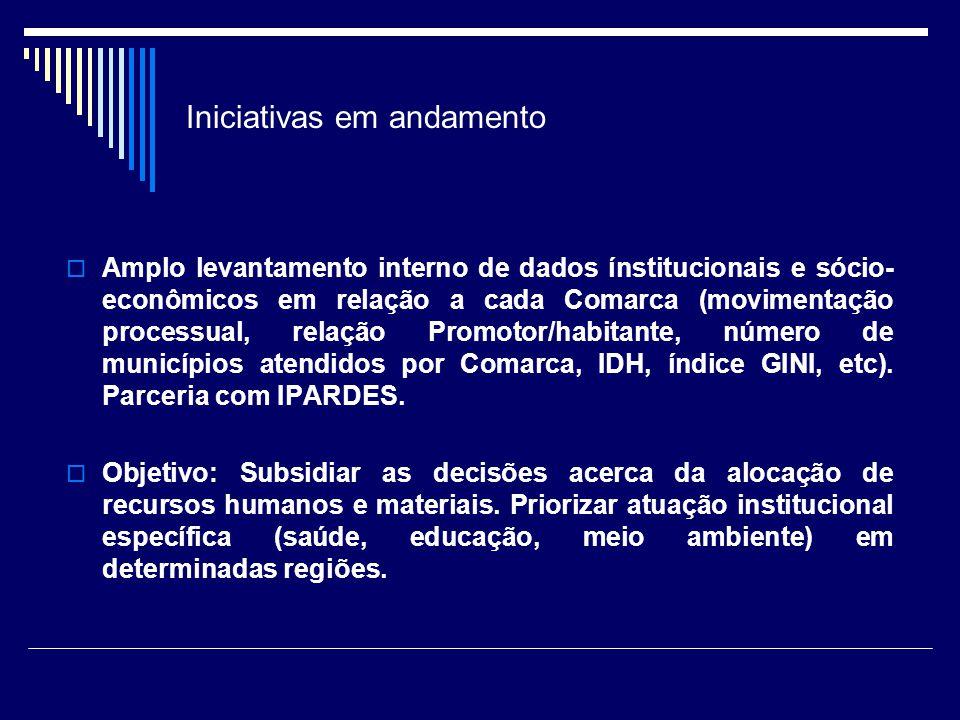 Iniciativas em andamento Amplo levantamento interno de dados ínstitucionais e sócio- econômicos em relação a cada Comarca (movimentação processual, re