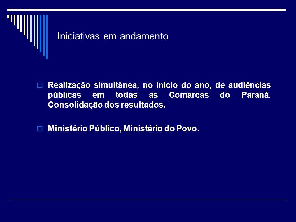 Iniciativas em andamento Realização simultânea, no início do ano, de audiências públicas em todas as Comarcas do Paraná. Consolidação dos resultados.