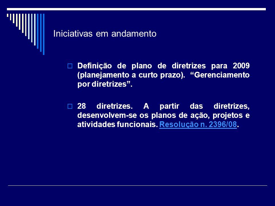 Iniciativas em andamento Definição de plano de diretrizes para 2009 (planejamento a curto prazo). Gerenciamento por diretrizes. 28 diretrizes. A parti
