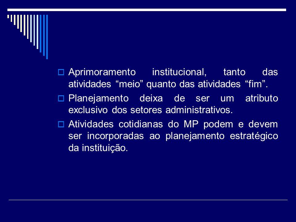 Aprimoramento institucional, tanto das atividades meio quanto das atividades fim. Planejamento deixa de ser um atributo exclusivo dos setores administ