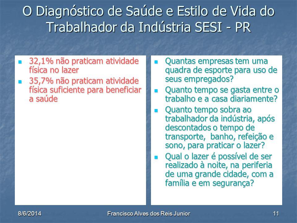 8/6/2014Francisco Alves dos Reis Junior11 O Diagnóstico de Saúde e Estilo de Vida do Trabalhador da Indústria SESI - PR 32,1% não praticam atividade f
