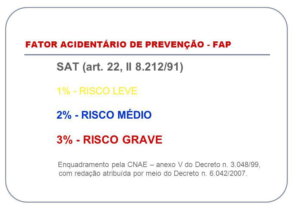 FATOR ACIDENTÁRIO DE PREVENÇÃO - FAP SAT (art. 22, II 8.212/91) 1% - RISCO LEVE 2% - RISCO MÉDIO 3% - RISCO GRAVE Enquadramento pela CNAE – anexo V do