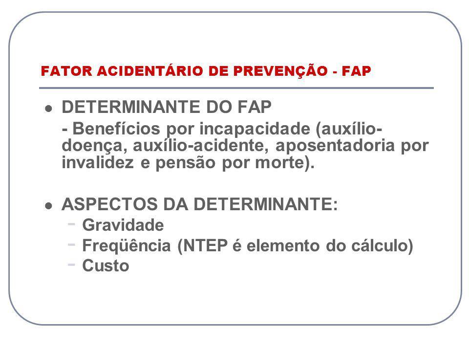 FATOR ACIDENTÁRIO DE PREVENÇÃO - FAP DETERMINANTE DO FAP - Benefícios por incapacidade (auxílio- doença, auxílio-acidente, aposentadoria por invalidez e pensão por morte).