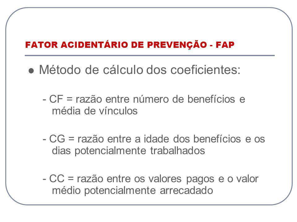 FATOR ACIDENTÁRIO DE PREVENÇÃO - FAP Método de cálculo dos coeficientes: - CF = razão entre número de benefícios e média de vínculos - CG = razão entre a idade dos benefícios e os dias potencialmente trabalhados - CC = razão entre os valores pagos e o valor médio potencialmente arrecadado