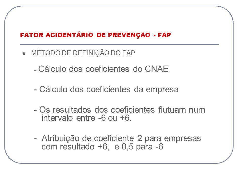 FATOR ACIDENTÁRIO DE PREVENÇÃO - FAP MÉTODO DE DEFINIÇÃO DO FAP - Cálculo dos coeficientes do CNAE - Cálculo dos coeficientes da empresa - Os resultados dos coeficientes flutuam num intervalo entre -6 ou +6.