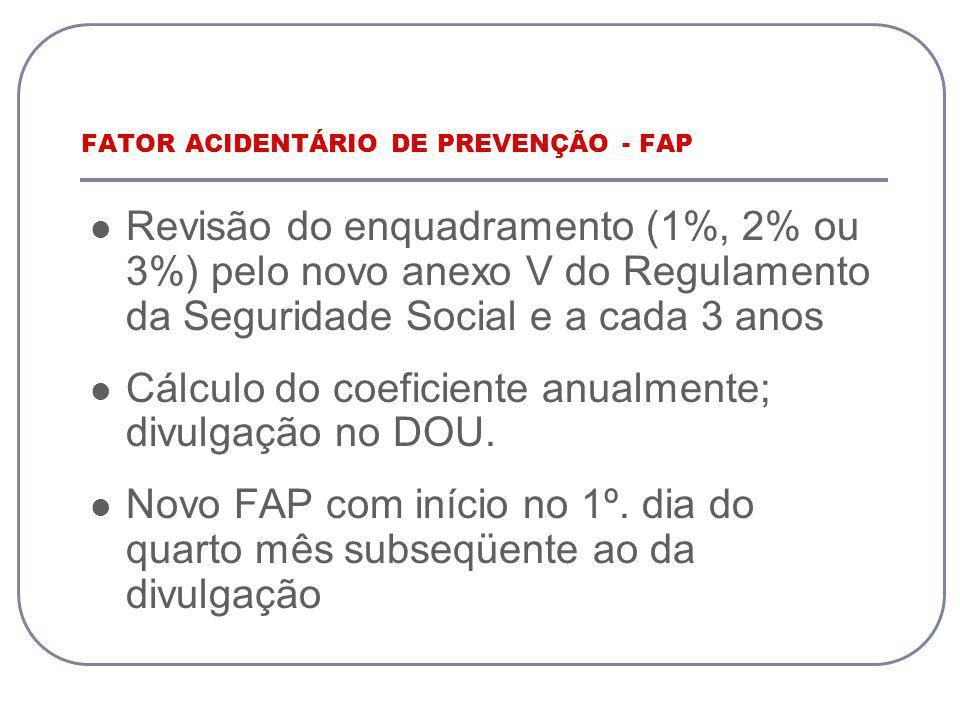 FATOR ACIDENTÁRIO DE PREVENÇÃO - FAP Revisão do enquadramento (1%, 2% ou 3%) pelo novo anexo V do Regulamento da Seguridade Social e a cada 3 anos Cálculo do coeficiente anualmente; divulgação no DOU.