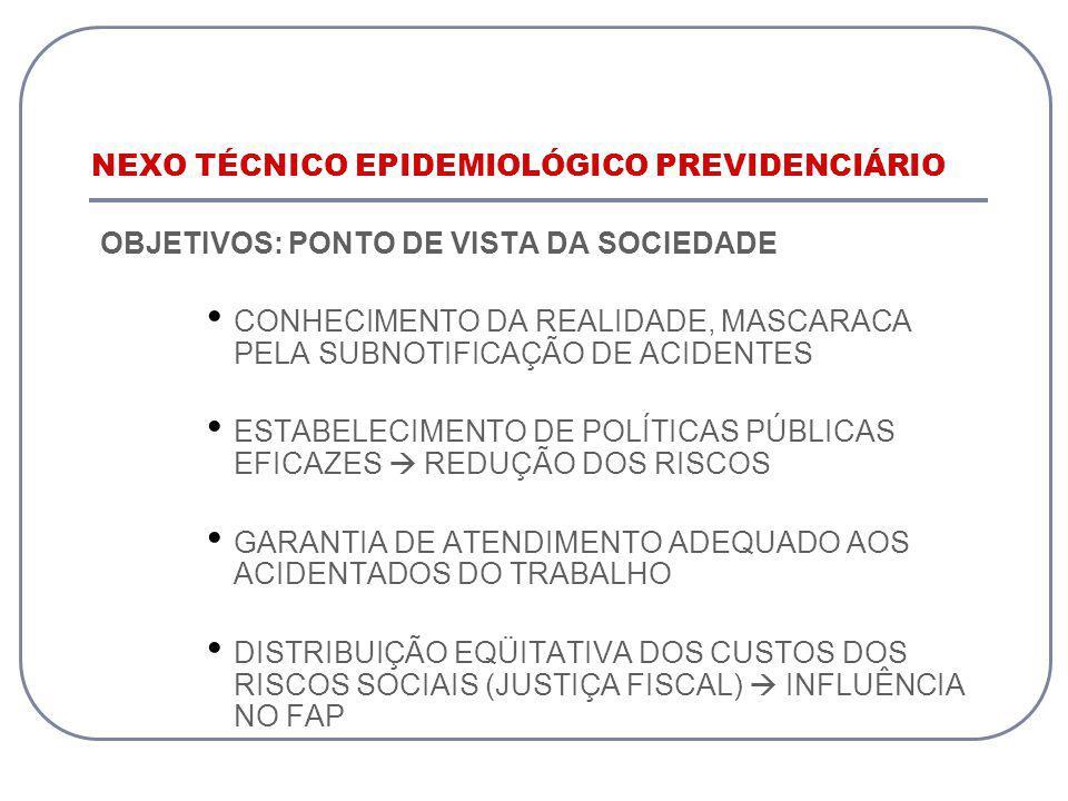 NEXO TÉCNICO EPIDEMIOLÓGICO PREVIDENCIÁRIO OBJETIVOS: PONTO DE VISTA DA SOCIEDADE CONHECIMENTO DA REALIDADE, MASCARACA PELA SUBNOTIFICAÇÃO DE ACIDENTES ESTABELECIMENTO DE POLÍTICAS PÚBLICAS EFICAZES REDUÇÃO DOS RISCOS GARANTIA DE ATENDIMENTO ADEQUADO AOS ACIDENTADOS DO TRABALHO DISTRIBUIÇÃO EQÜITATIVA DOS CUSTOS DOS RISCOS SOCIAIS (JUSTIÇA FISCAL) INFLUÊNCIA NO FAP