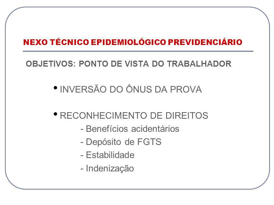NEXO TÉCNICO EPIDEMIOLÓGICO PREVIDENCIÁRIO OBJETIVOS: PONTO DE VISTA DO TRABALHADOR INVERSÃO DO ÔNUS DA PROVA RECONHECIMENTO DE DIREITOS - Benefícios