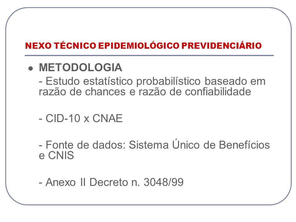 NEXO TÉCNICO EPIDEMIOLÓGICO PREVIDENCIÁRIO METODOLOGIA - Estudo estatístico probabilístico baseado em razão de chances e razão de confiabilidade - CID-10 x CNAE - Fonte de dados: Sistema Único de Benefícios e CNIS - Anexo II Decreto n.