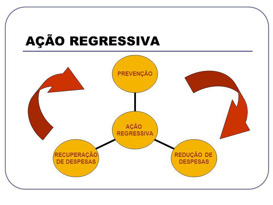 AÇÃO REGRESSIVA
