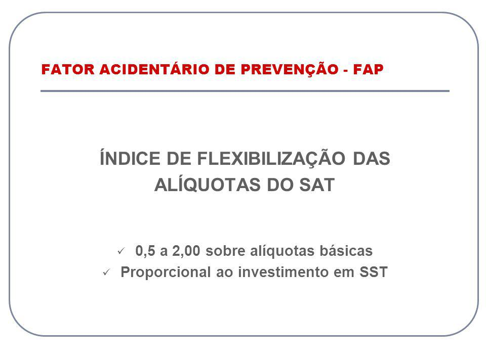 FATOR ACIDENTÁRIO DE PREVENÇÃO - FAP ÍNDICE DE FLEXIBILIZAÇÃO DAS ALÍQUOTAS DO SAT 0,5 a 2,00 sobre alíquotas básicas Proporcional ao investimento em