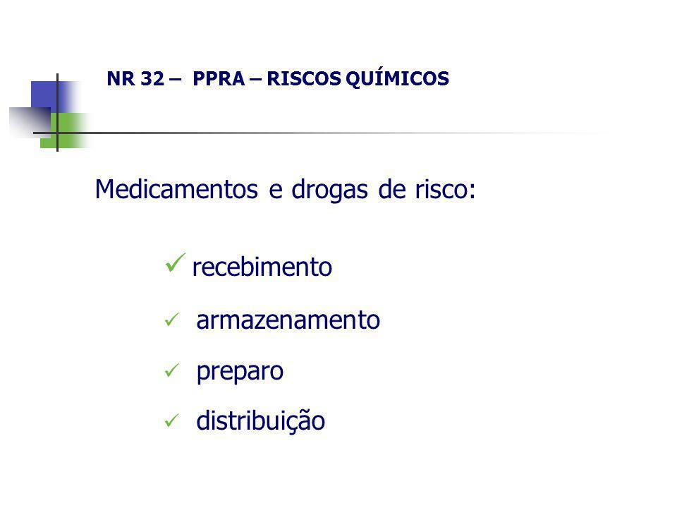 NR 32 – PPRA – RISCOS QUÍMICOS Medicamentos e drogas de risco: recebimento armazenamento preparo distribuição