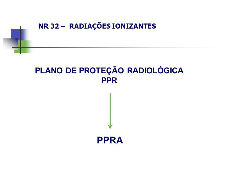 NR 32 – RADIAÇÕES IONIZANTES PLANO DE PROTEÇÃO RADIOLÓGICA PPR PPRA