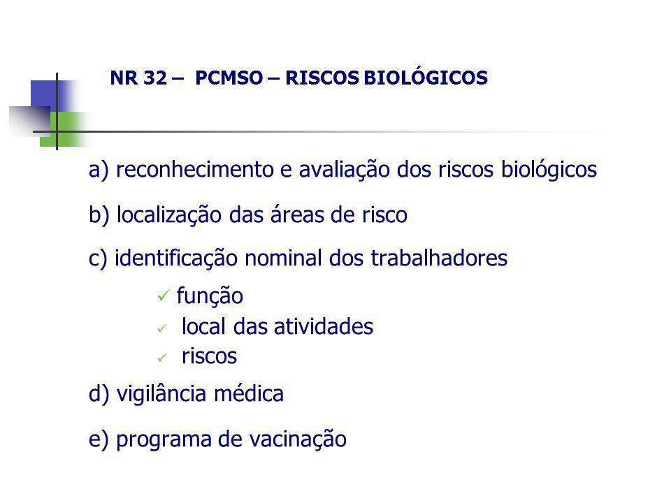 NR 32 – PCMSO – RISCOS BIOLÓGICOS a) reconhecimento e avaliação dos riscos biológicos b) localização das áreas de risco c) identificação nominal dos t