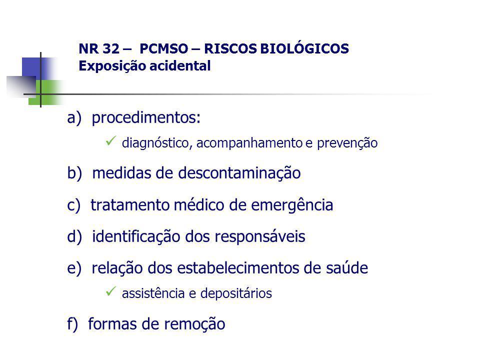NR 32 – PCMSO – RISCOS BIOLÓGICOS Exposição acidental a) procedimentos: diagnóstico, acompanhamento e prevenção b) medidas de descontaminação c) trata
