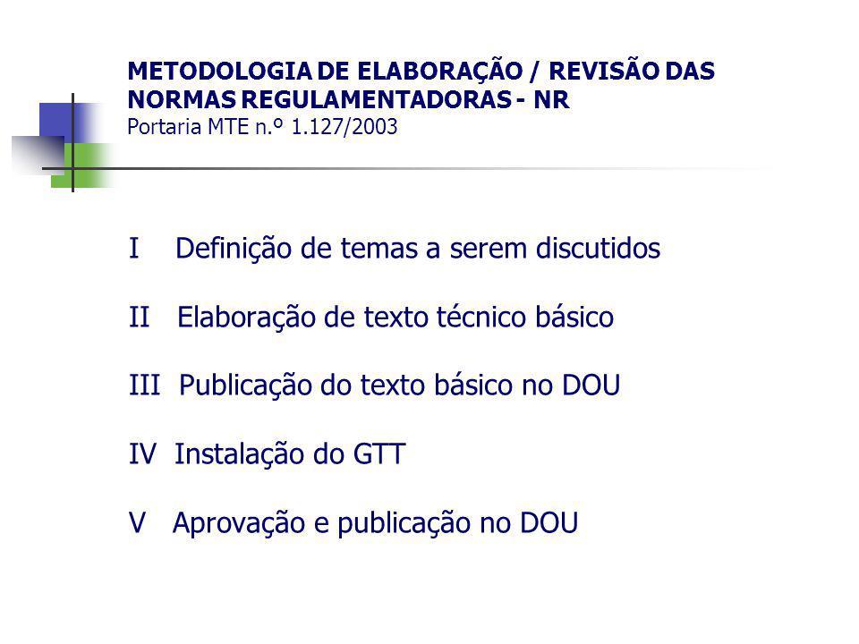 METODOLOGIA DE ELABORAÇÃO / REVISÃO DAS NORMAS REGULAMENTADORAS - NR Portaria MTE n.º 1.127/2003 I Definição de temas a serem discutidos II Elaboração