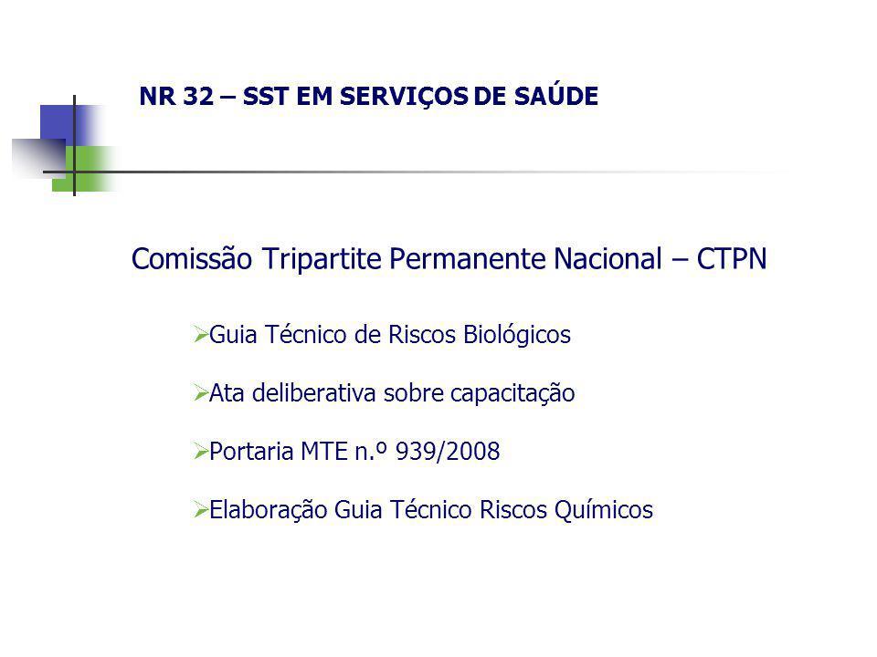 NR 32 – SST EM SERVIÇOS DE SAÚDE Comissão Tripartite Permanente Nacional – CTPN Guia Técnico de Riscos Biológicos Ata deliberativa sobre capacitação P