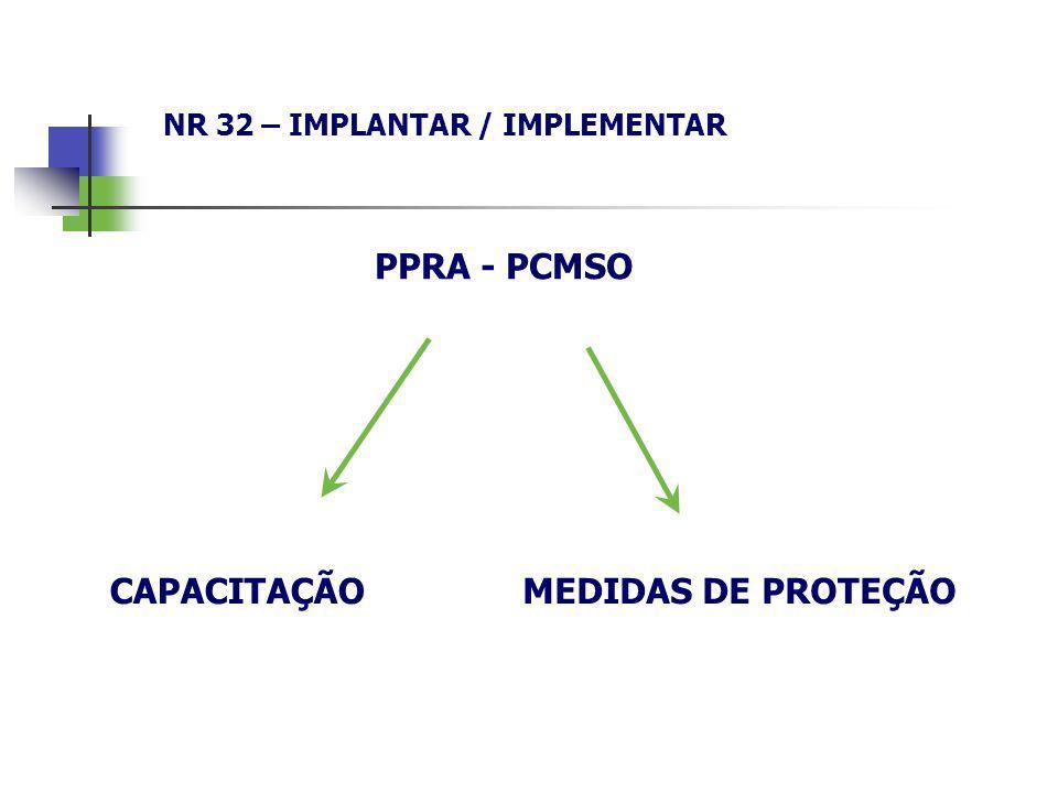 NR 32 – IMPLANTAR / IMPLEMENTAR PPRA - PCMSO CAPACITAÇÃOMEDIDAS DE PROTEÇÃO